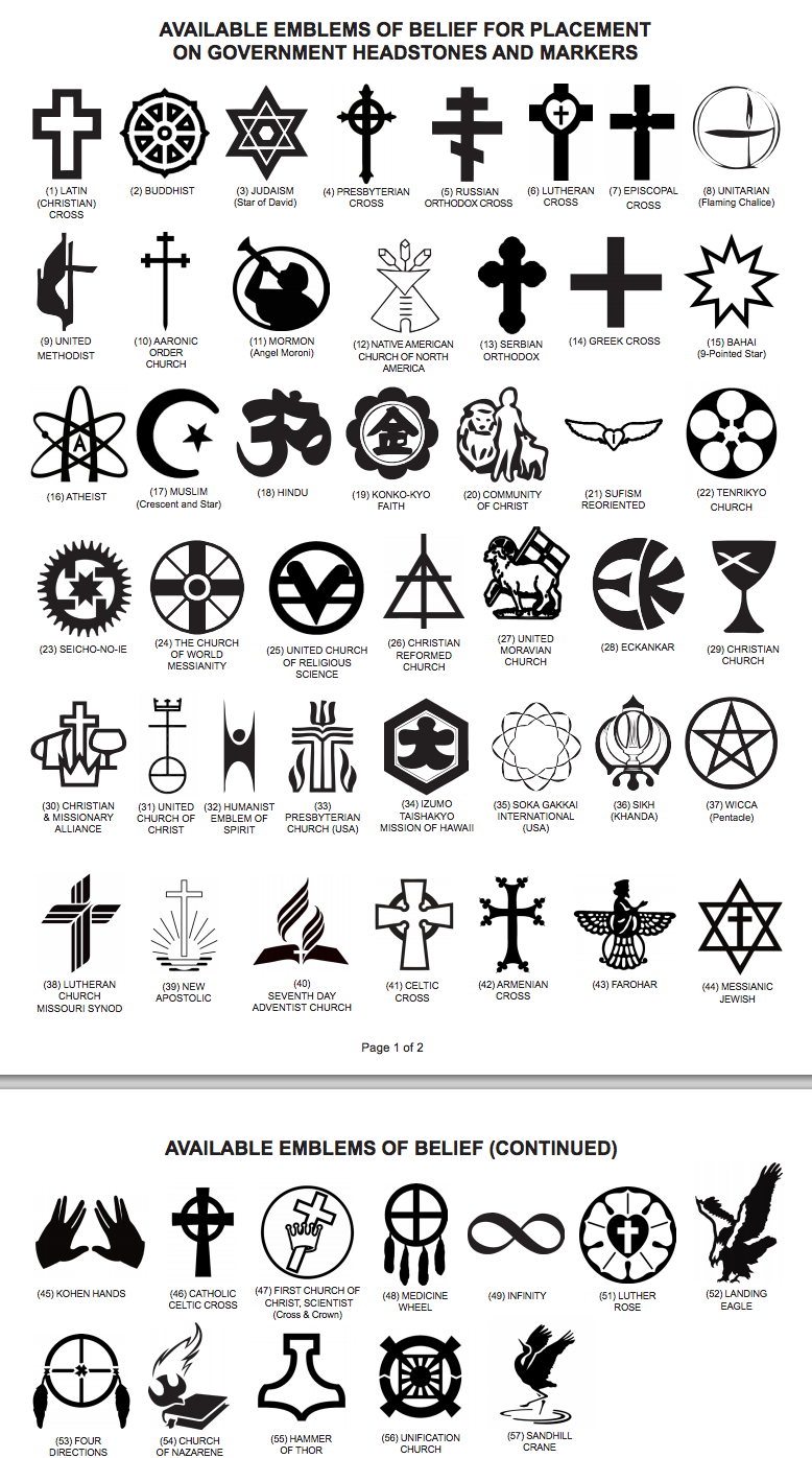 Religious symbols and names images symbol and sign ideas different religious symbols gallery symbol and sign ideas different religious symbols and their names buycottarizona buycottarizona buycottarizona